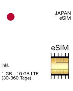 japanische eSIM Japan