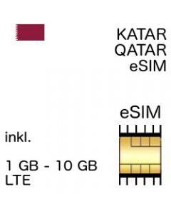 Katar eSIM Qatar