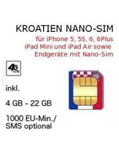Kroatien NANO SIM