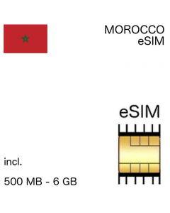 eSIm Morocco