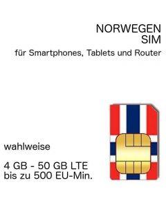 norwegische SIM NOrwegen