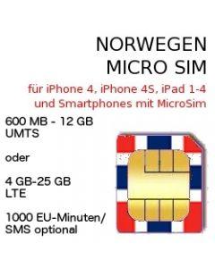 Norwegen MicroSim LTE