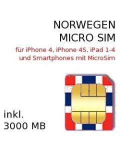 Norwegen MicroSim