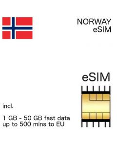 Norwegian eSIM Norway