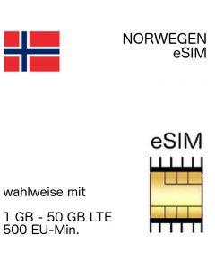 norwegische eSIM Norwegen