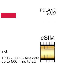 polish eSIM Poland