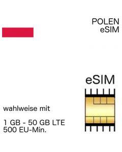 polnisch eSIM Polen