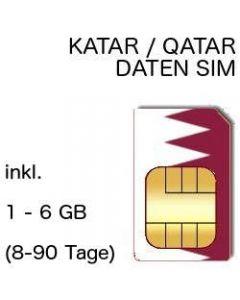 Katar SIM Qatar