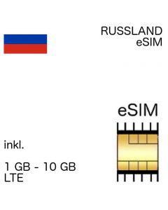 Russland eSIm Russisch