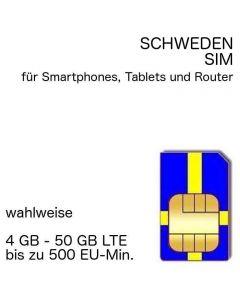 Schweden SIM