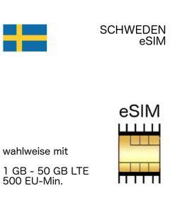 schwedische eSIM Schweden