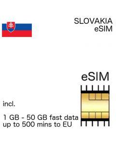 Slovak eSIM Slovakia