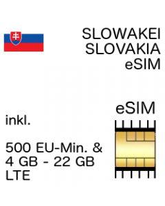 Slowakei eSIM Slowakia