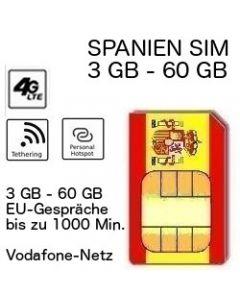 Spanien SIM im Vodafone Netz
