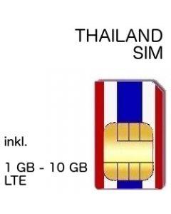 Thailand Prepaid SIM