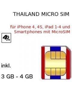 Thailand MICRO SIM
