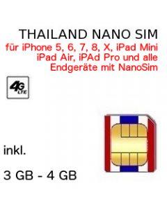 Thailand NANO SIM