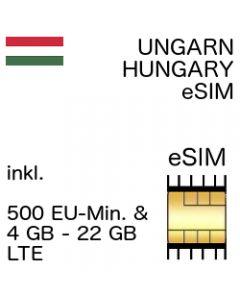 Ungarn eSIm Hungary